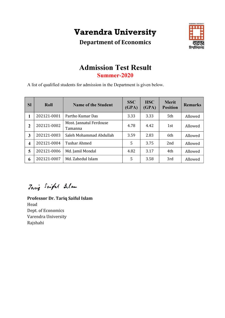 Economics admission test result